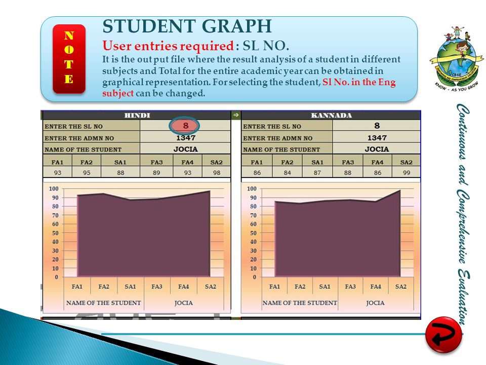 STUDENT GRAPH Continuous and Comprehensive Evaluation