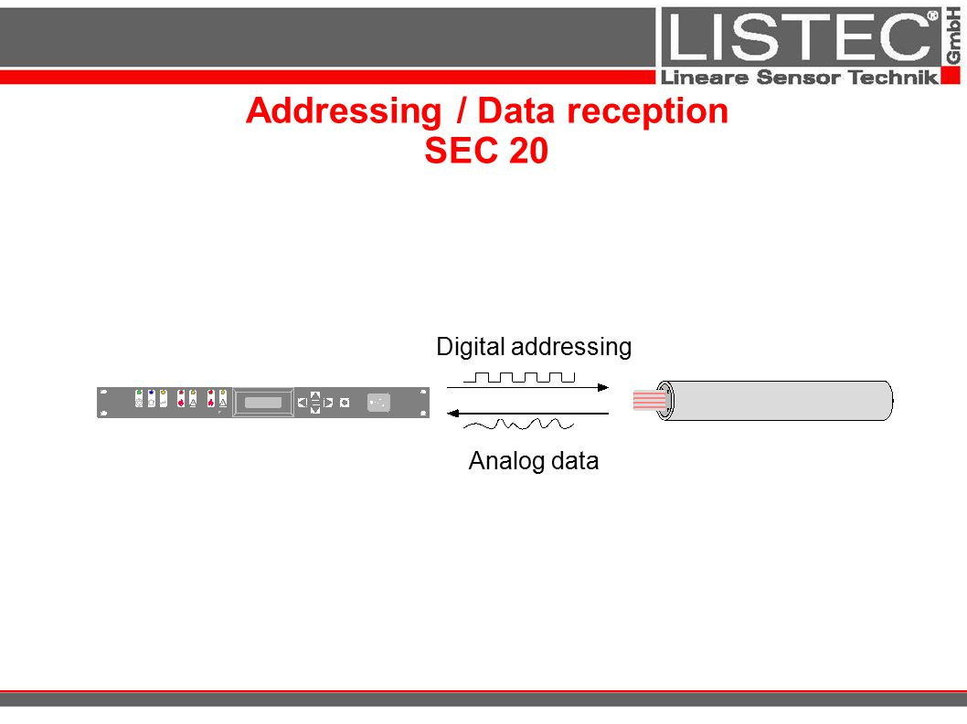 Addressing / Data reception SEC 20