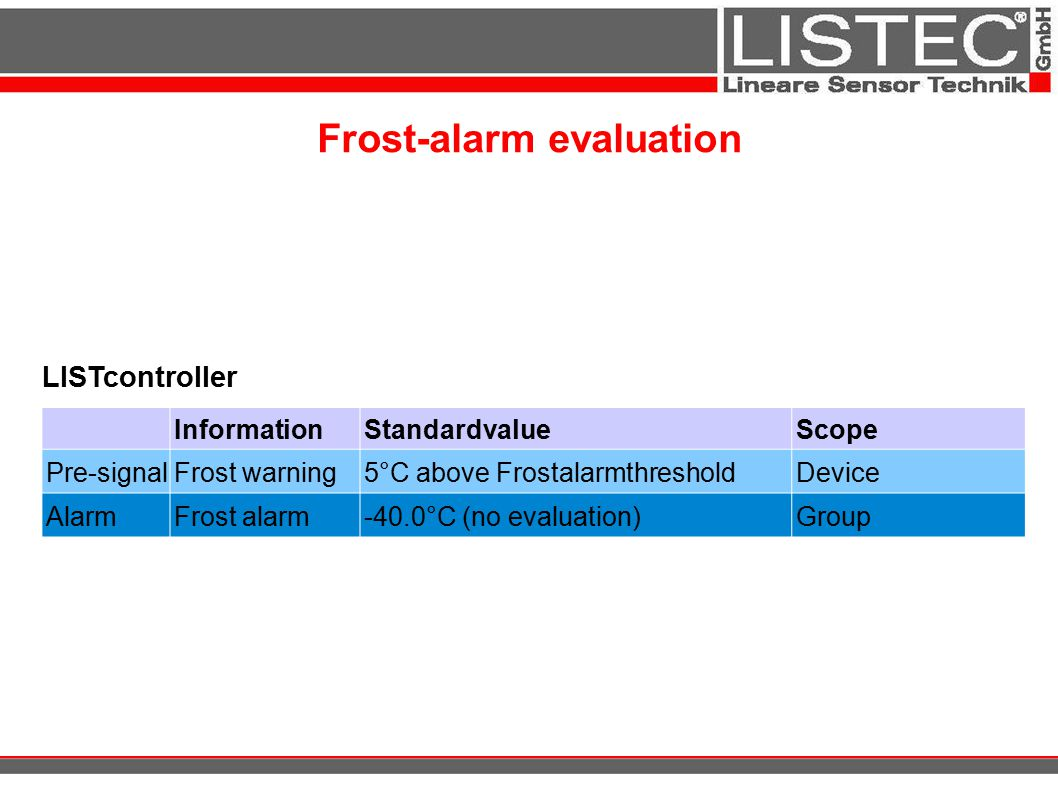 Frost-alarm evaluation