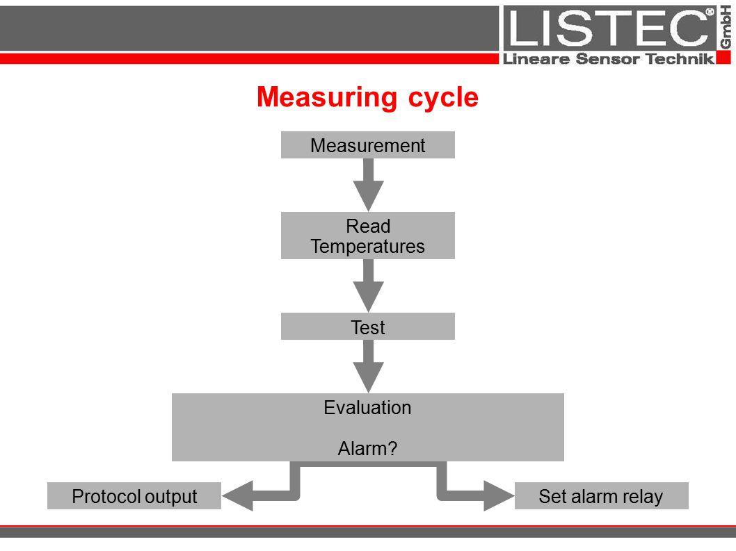 Measuring cycle Measurement Read Temperatures Test Evaluation Alarm