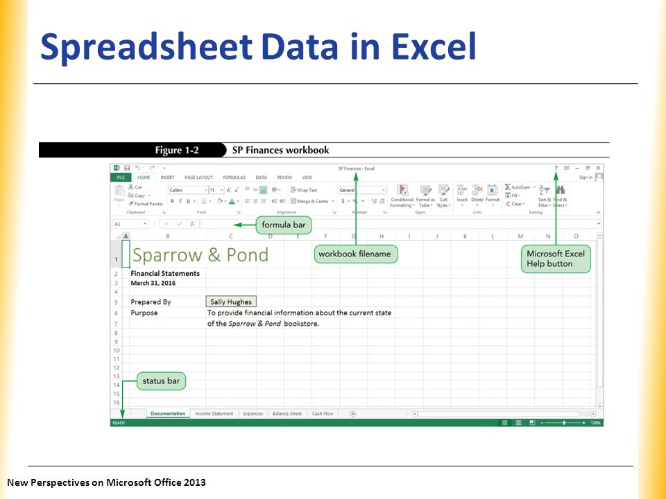 Spreadsheet Data in Excel