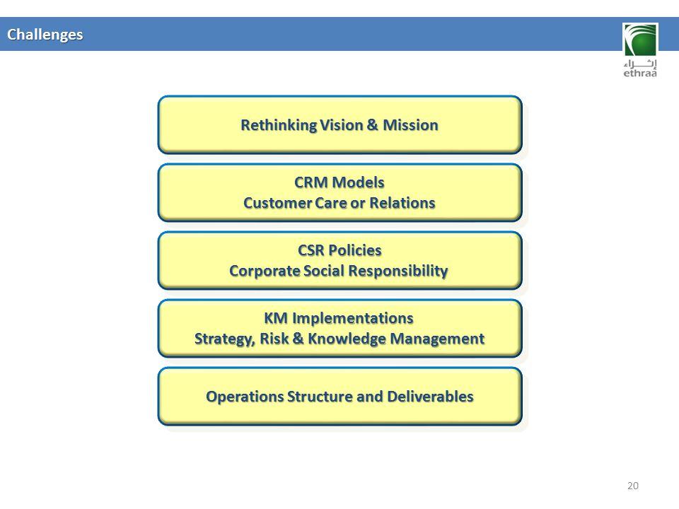 Rethinking Vision & Mission