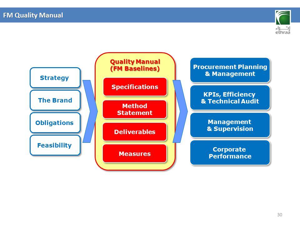 FM Quality Manual Quality Manual (FM Baselines) Procurement Planning