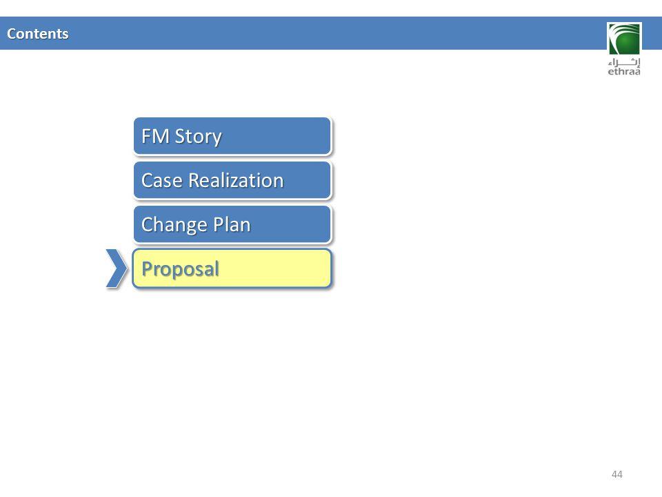 Contents FM Story Case Realization Change Plan Proposal