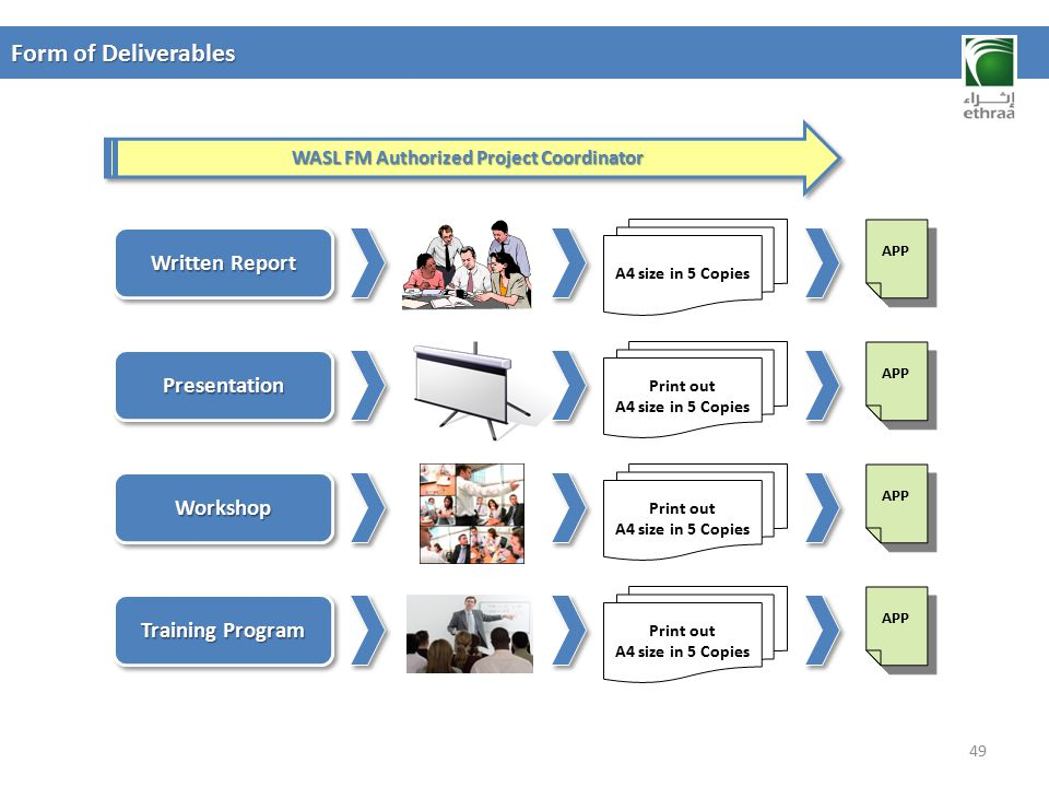 WASL FM Authorized Project Coordinator