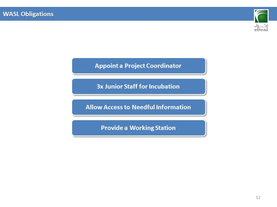 Appoint a Project Coordinator