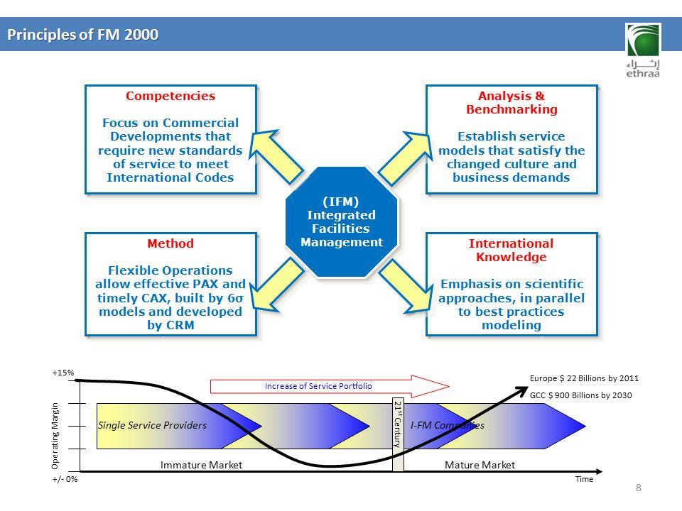 Analysis & Benchmarking International Knowledge