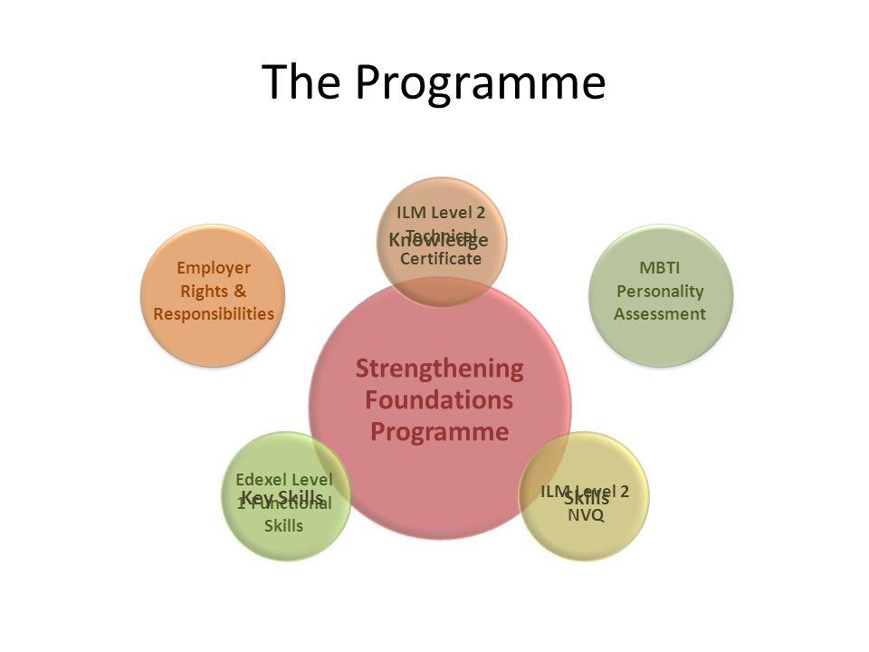 Strengthening Foundations Programme