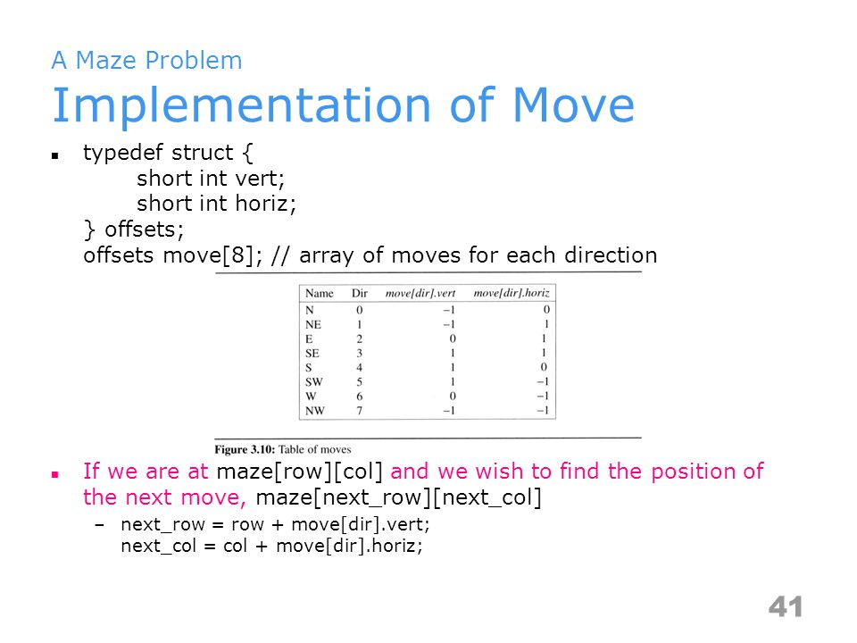 A Maze Problem Implementation of Move