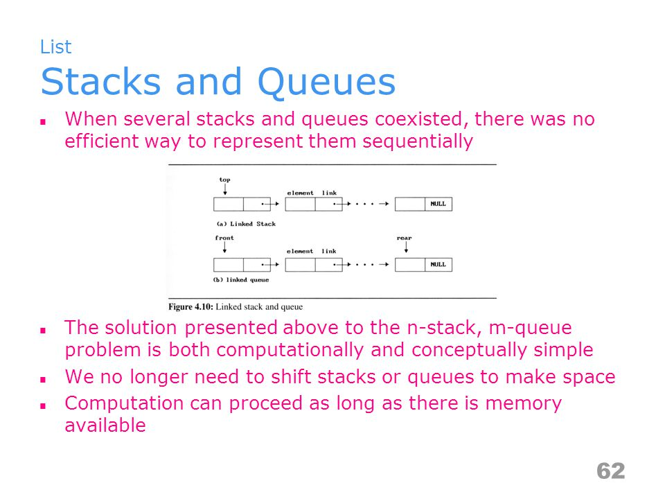 List Stacks and Queues When several stacks and queues coexisted, there was no efficient way to represent them sequentially.