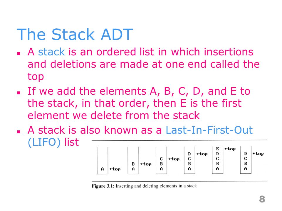 The Stack ADT A stack is an ordered list in which insertions and deletions are made at one end called the top.