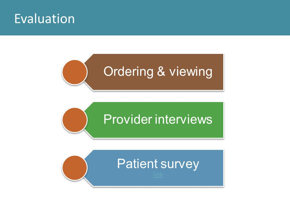 Evaluation Ordering & viewing Provider interviews Patient survey link