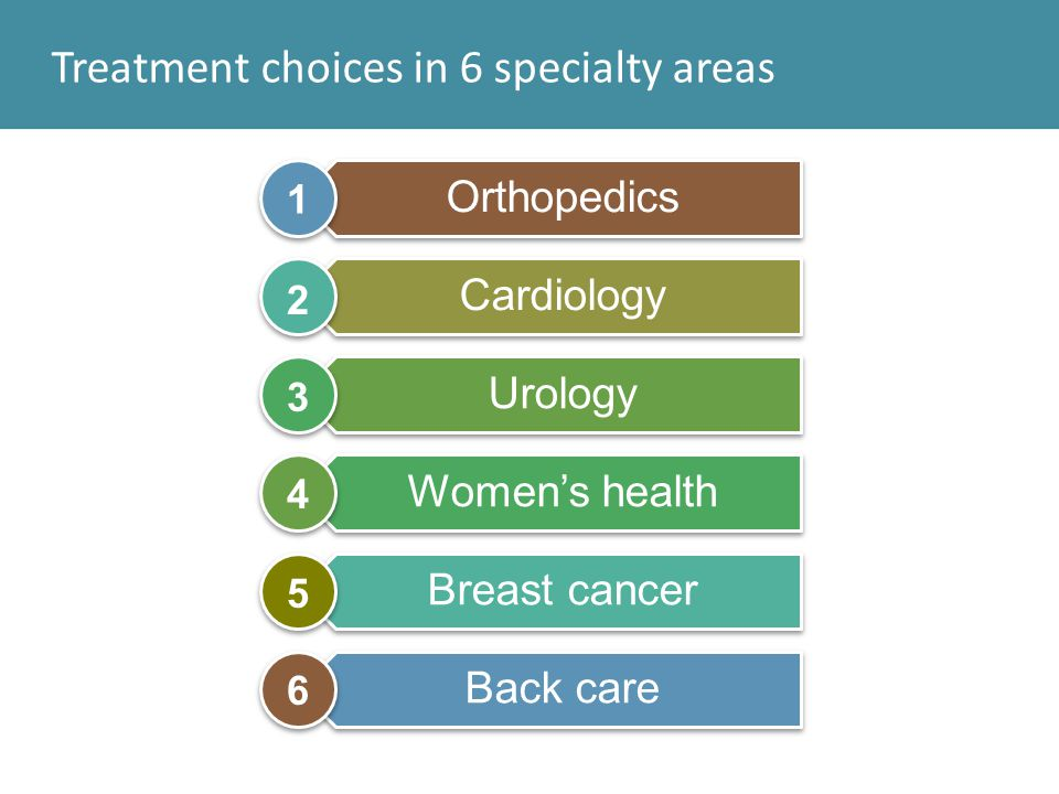 Treatment choices in 6 specialty areas