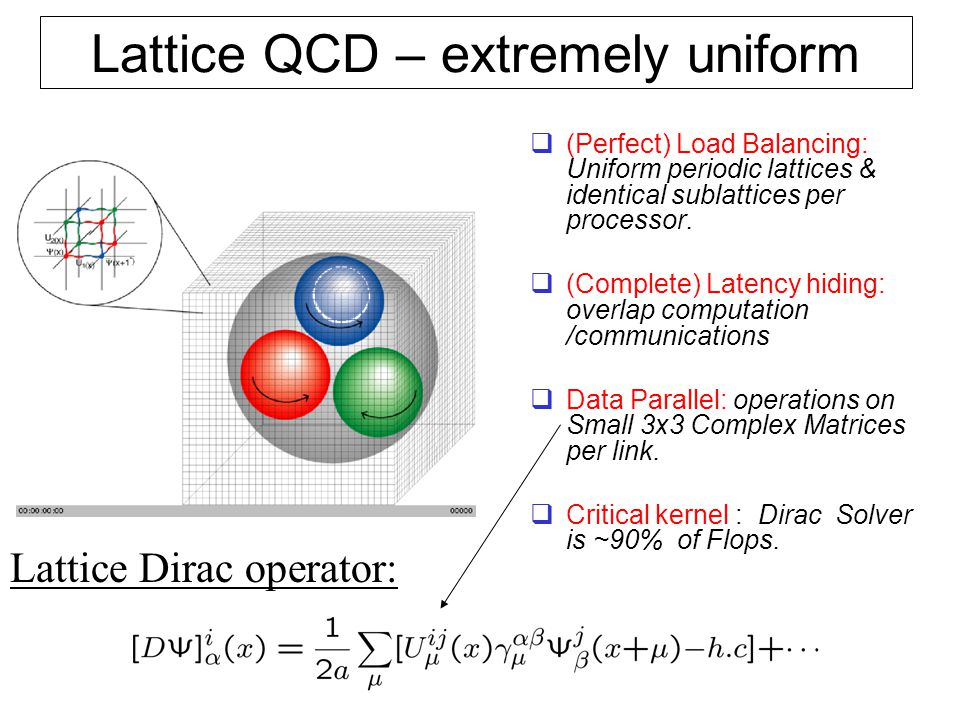 Lattice QCD – extremely uniform