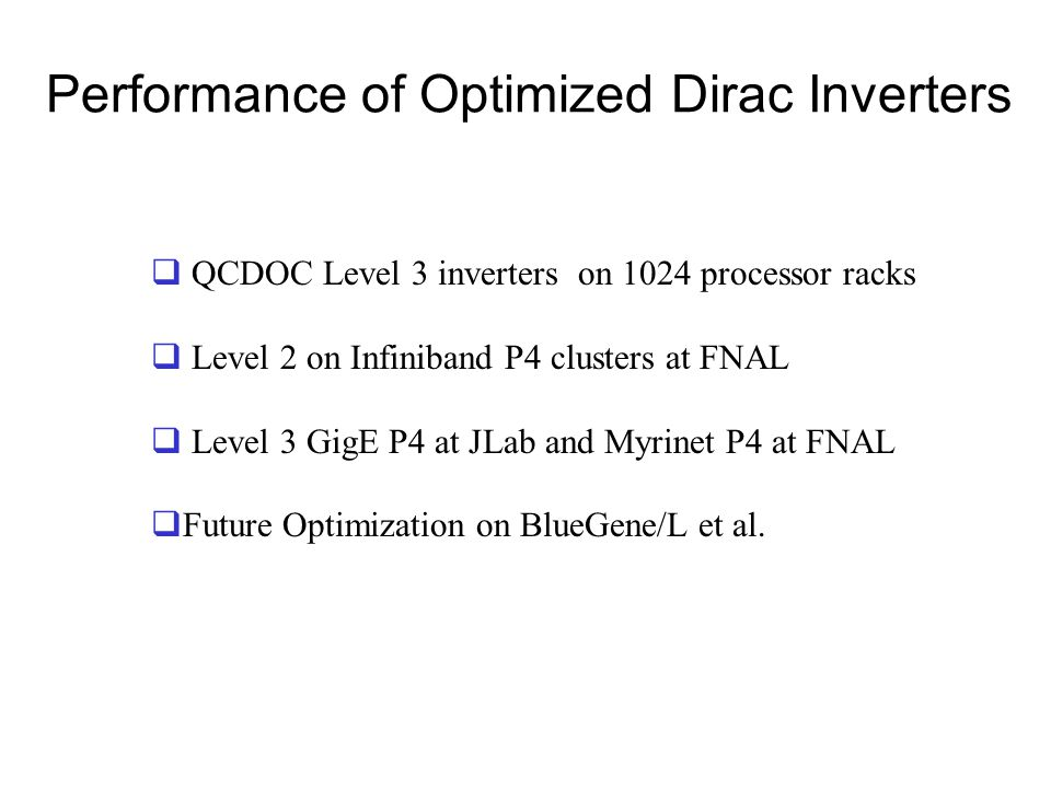 Performance of Optimized Dirac Inverters