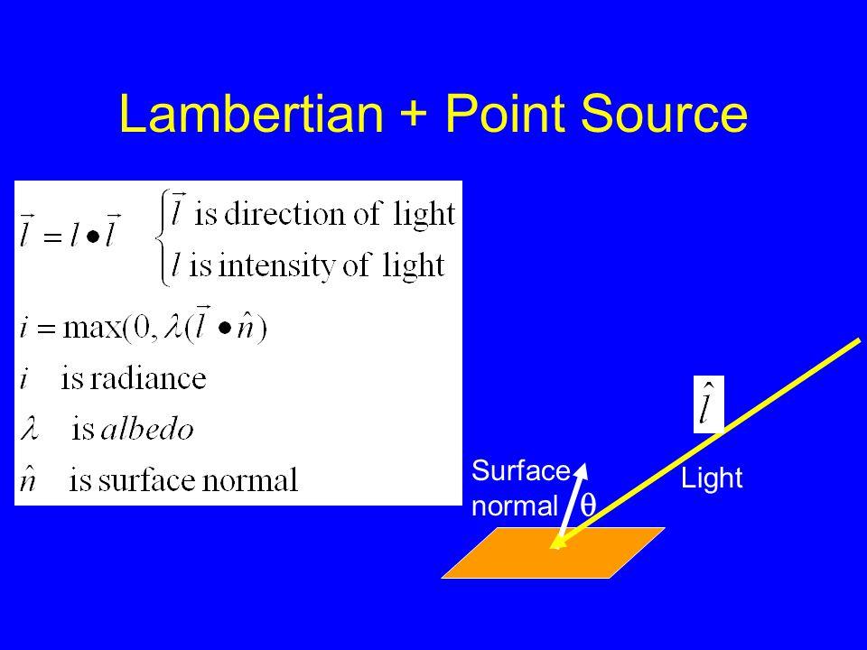 Lambertian + Point Source