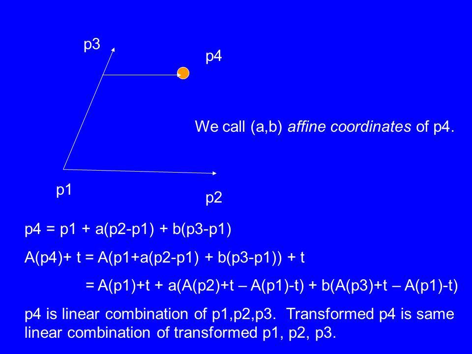 p3 p4. We call (a,b) affine coordinates of p4. p1. p2. p4 = p1 + a(p2-p1) + b(p3-p1) A(p4)+ t = A(p1+a(p2-p1) + b(p3-p1)) + t.