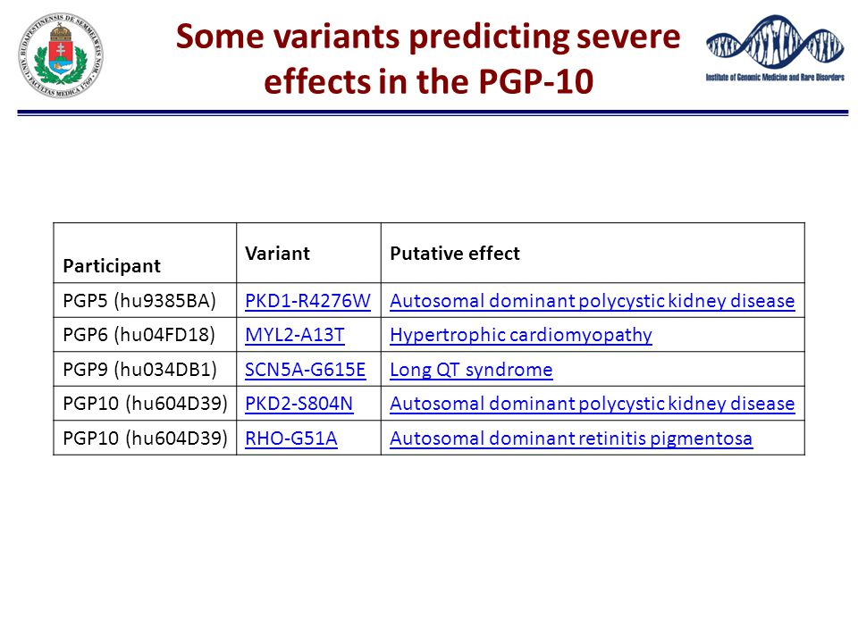 Some variants predicting severe effects in the PGP-10