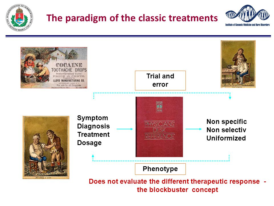 The paradigm of the classic treatments