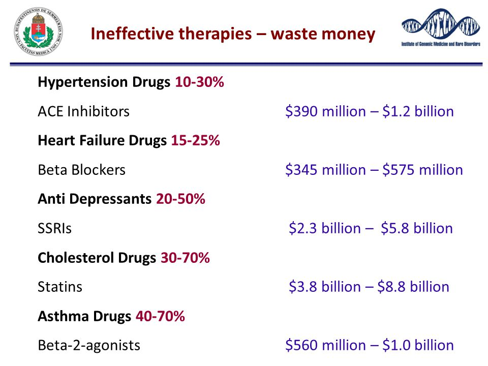 Ineffective therapies – waste money