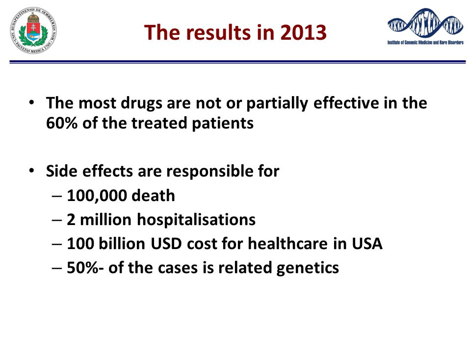 The results in 2013 The most drugs are not or partially effective in the 60% of the treated patients.
