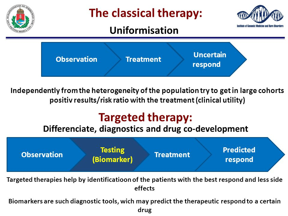 The classical therapy: