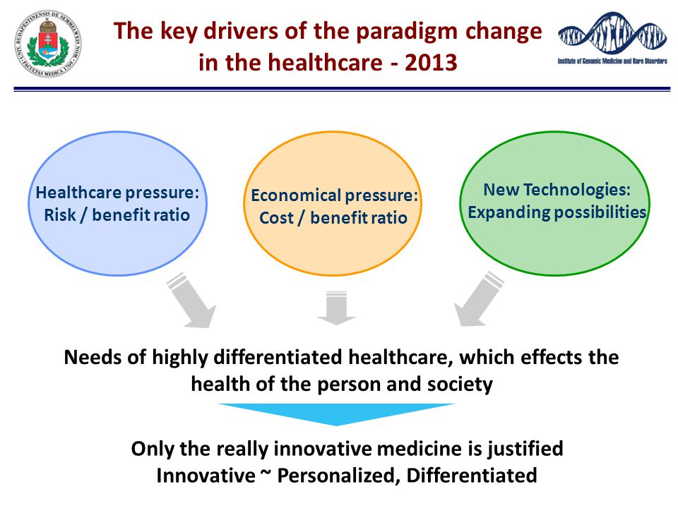 The key drivers of the paradigm change
