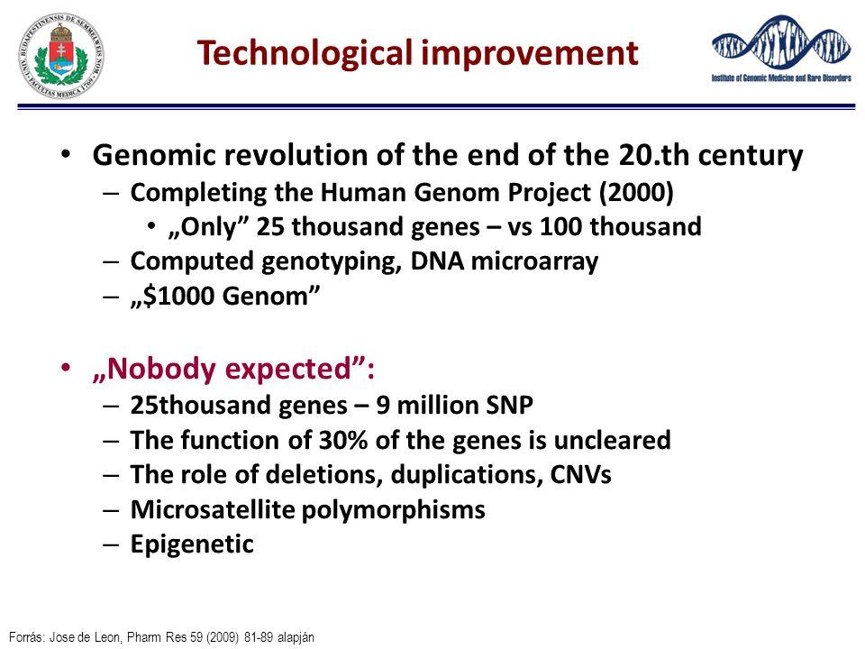 Technological improvement