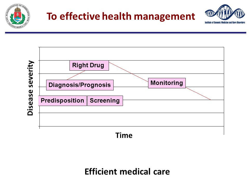 To effective health management