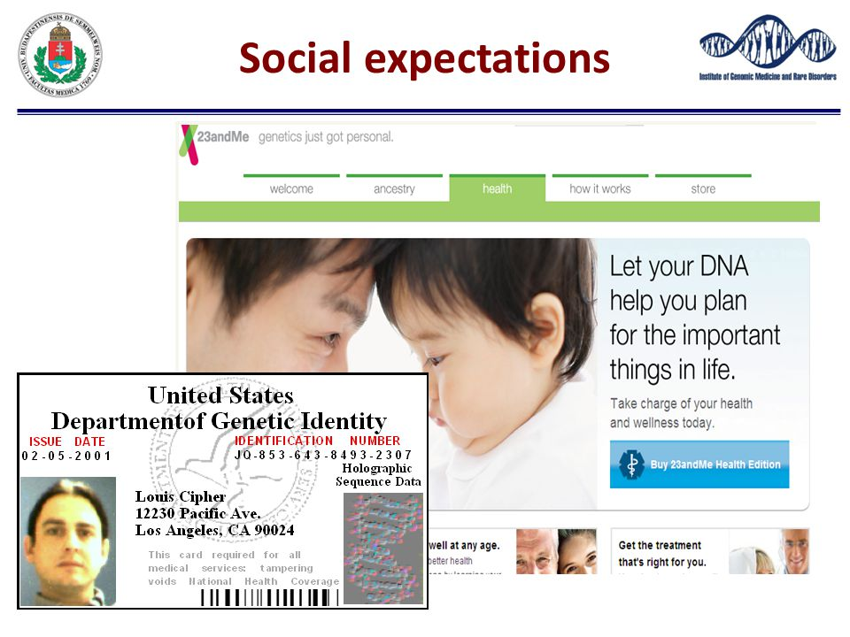 Social expectations