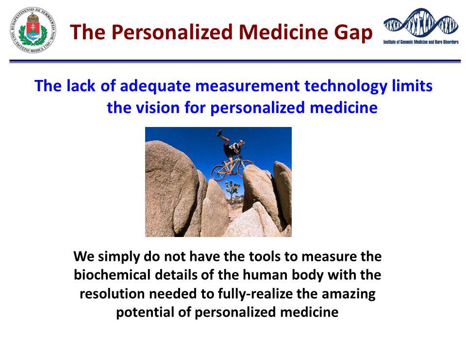 The Personalized Medicine Gap