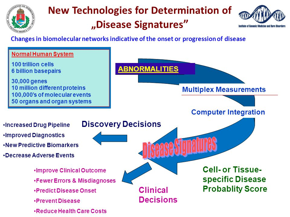 """New Technologies for Determination of """"Disease Signatures"""