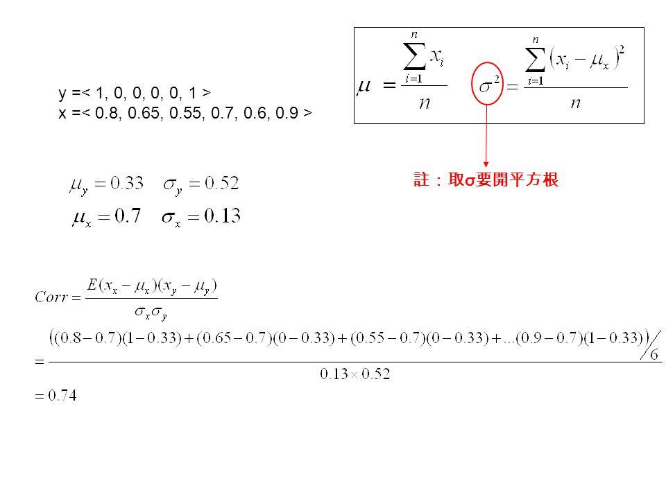 y =< 1, 0, 0, 0, 0, 1 > x =< 0.8, 0.65, 0.55, 0.7, 0.6, 0.9 > 註:取σ要開平方根