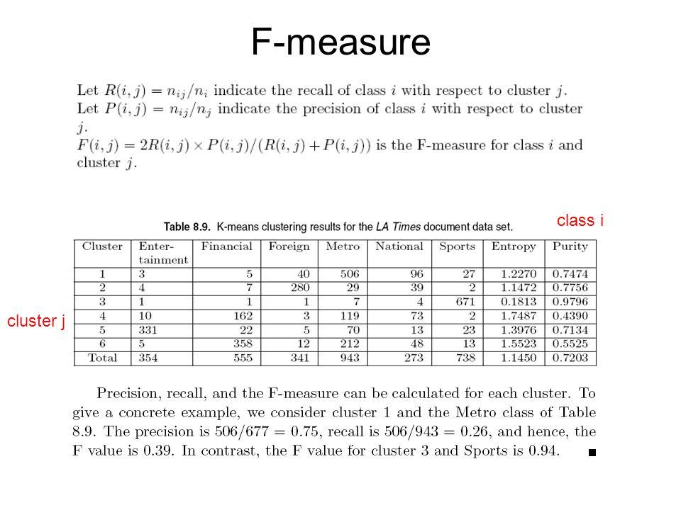 F-measure class i cluster j