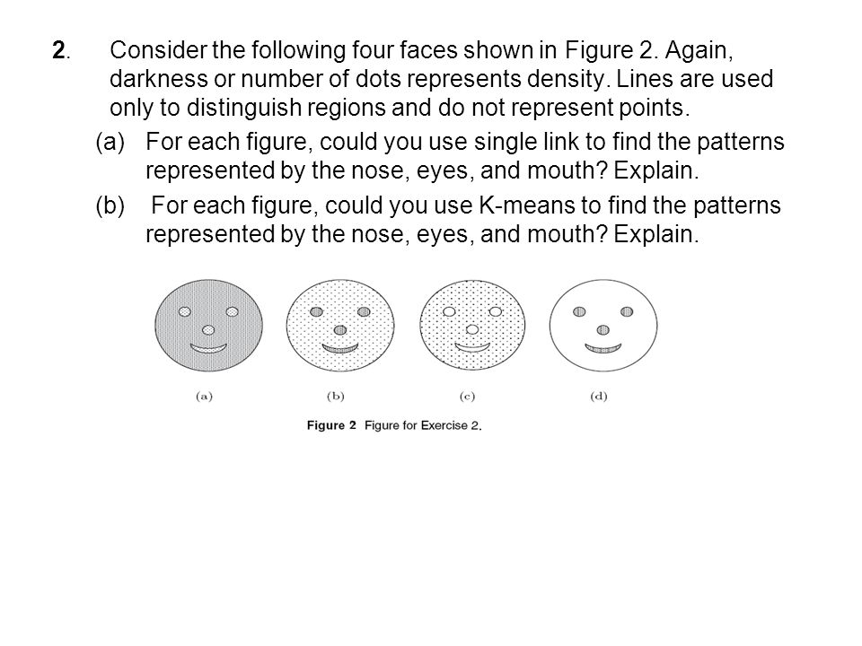 2. Consider the following four faces shown in Figure 2