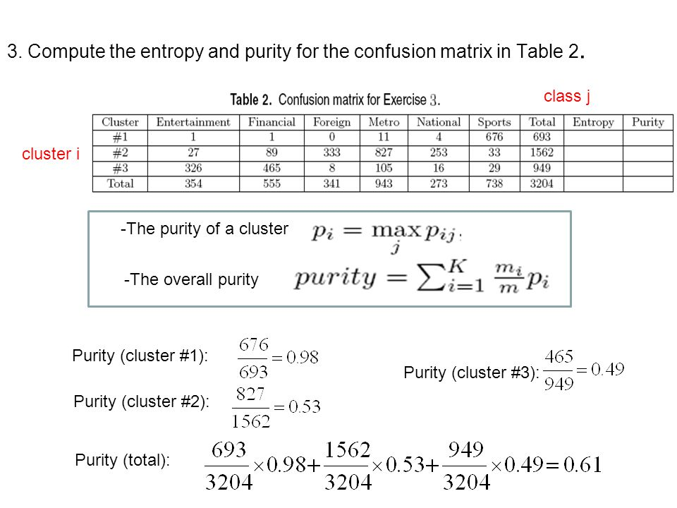 3. Compute the entropy and purity for the confusion matrix in Table 2.