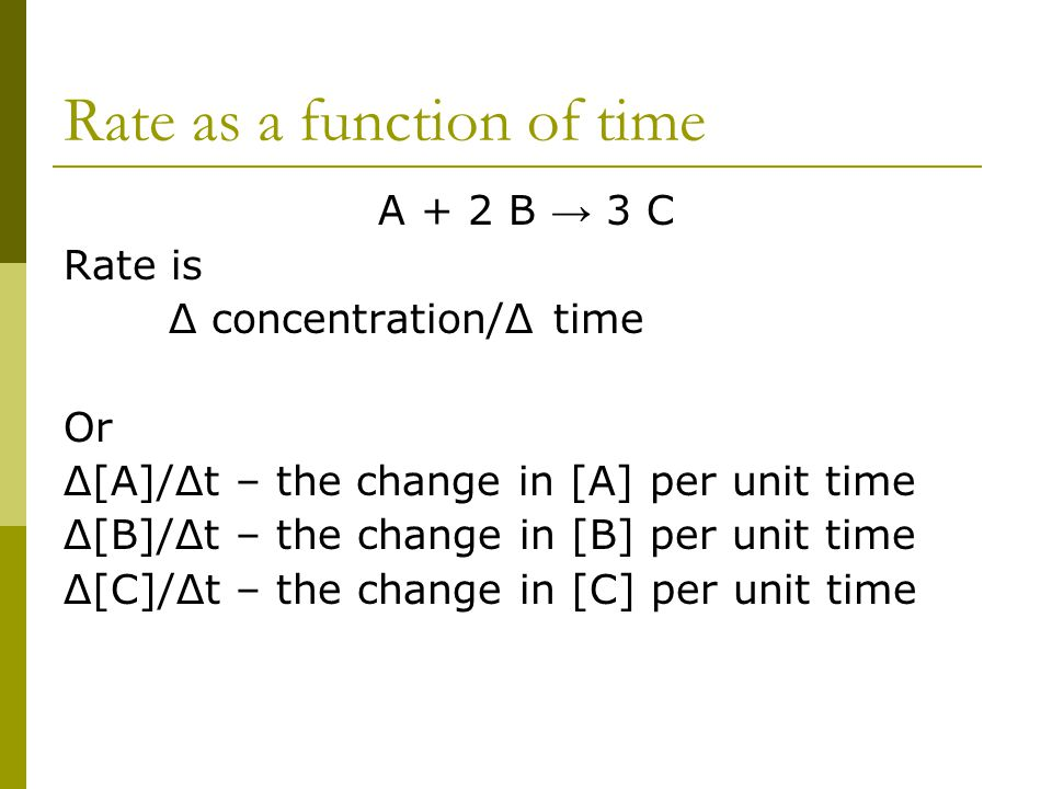 Rate as a function of time