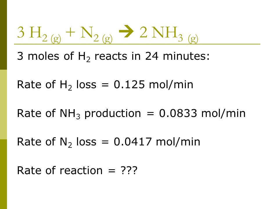 3 H2 (g) + N2 (g)  2 NH3 (g) 3 moles of H2 reacts in 24 minutes: