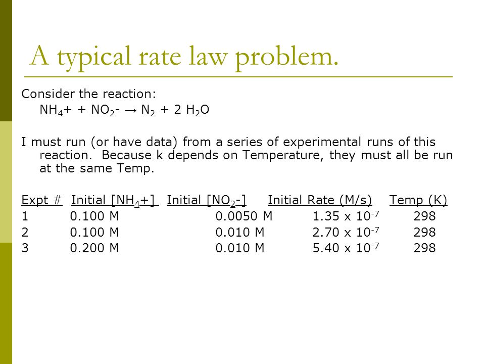 A typical rate law problem.