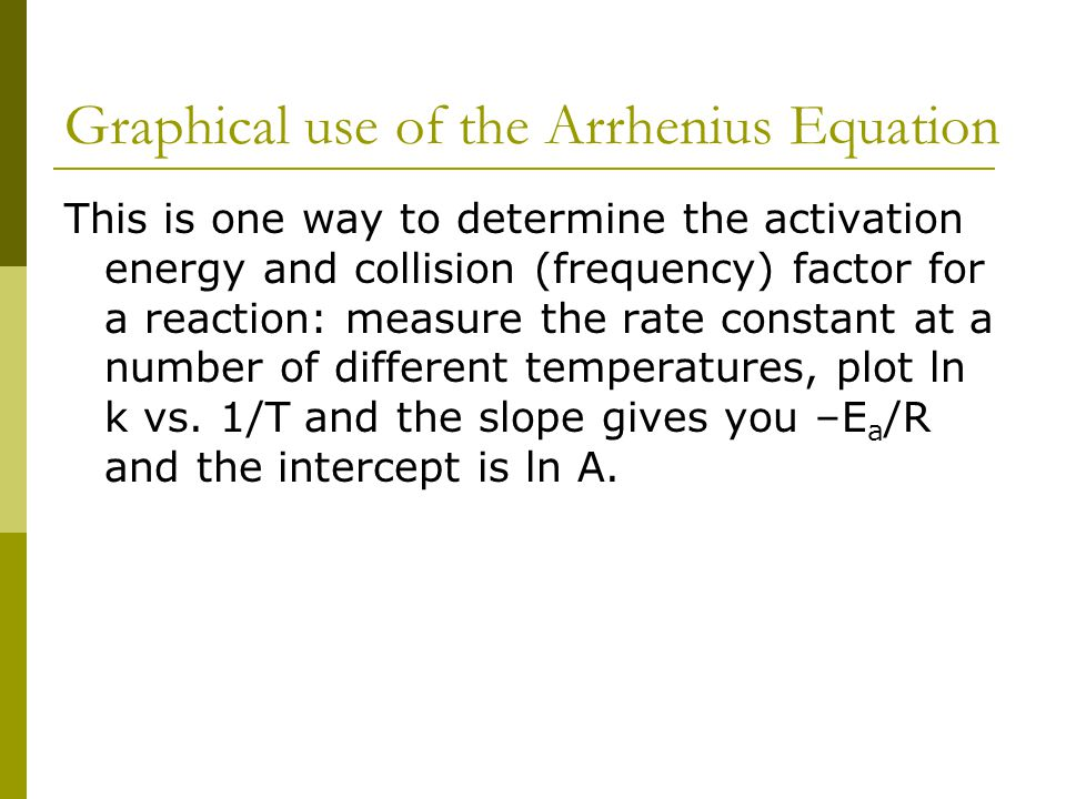 Graphical use of the Arrhenius Equation