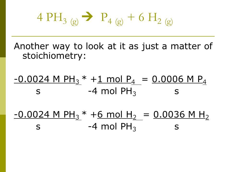 4 PH3 (g)  P4 (g) + 6 H2 (g) Another way to look at it as just a matter of stoichiometry: -0.0024 M PH3 * +1 mol P4 = 0.0006 M P4.