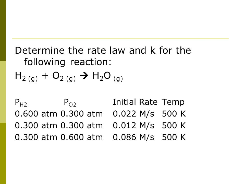 Determine the rate law and k for the following reaction: