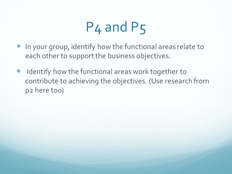 P4 and P5 In your group, identify how the functional areas relate to each other to support the business objectives.