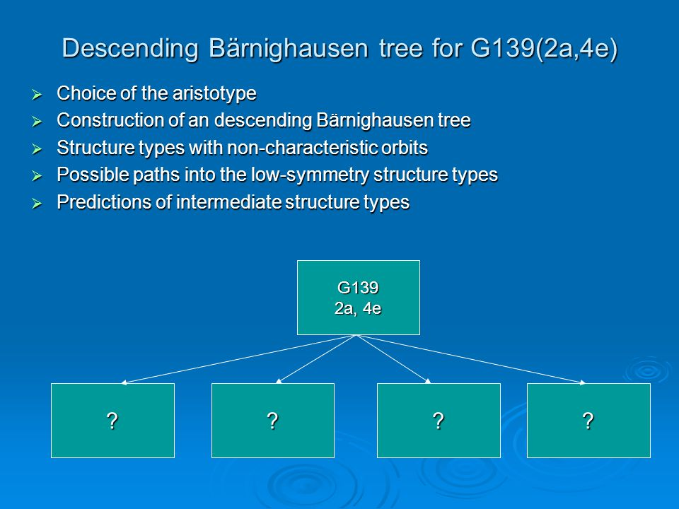 Descending Bärnighausen tree for G139(2a,4e)