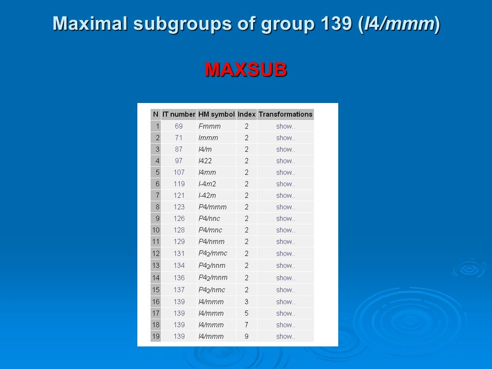 Maximal subgroups of group 139 (I4/mmm) MAXSUB