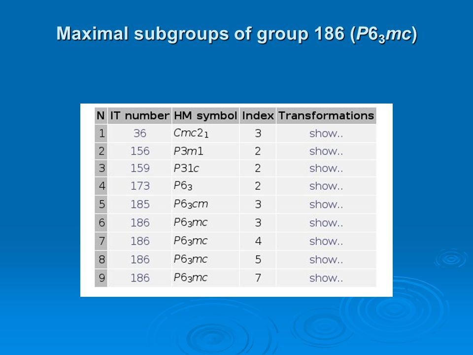 Maximal subgroups of group 186 (P63mc)