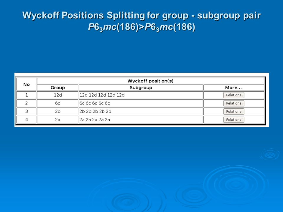 Wyckoff Positions Splitting for group - subgroup pair P63mc(186)>P63mc(186)