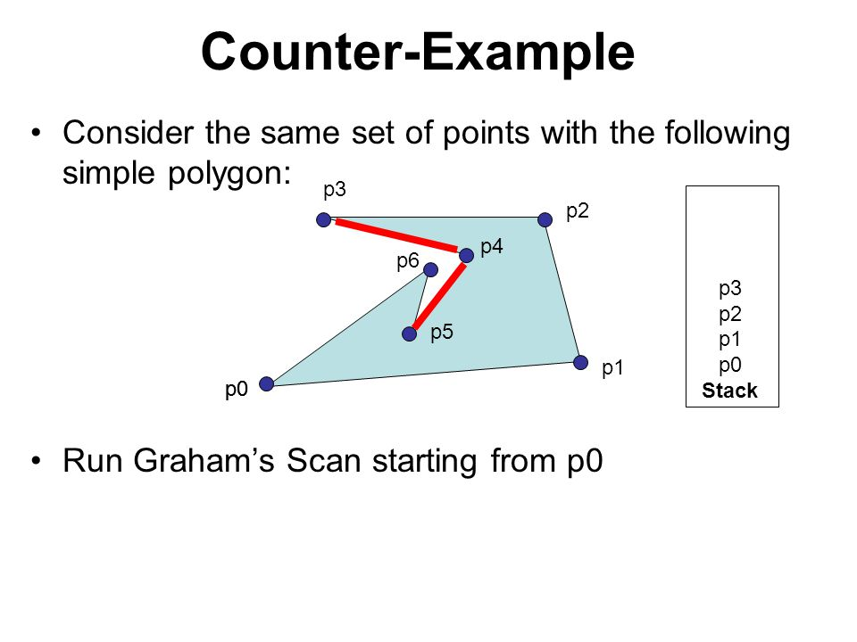 Counter-Example Consider the same set of points with the following simple polygon: Run Graham's Scan starting from p0.
