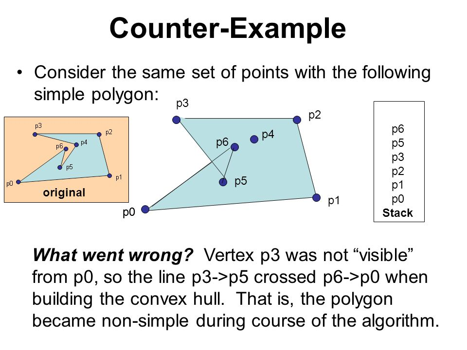 Counter-Example Consider the same set of points with the following simple polygon: p3. p2. p6. p5.