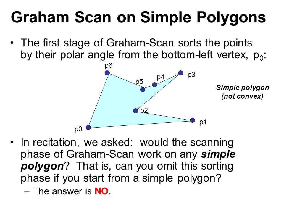 Graham Scan on Simple Polygons